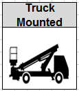 Truck Mounted Lift image